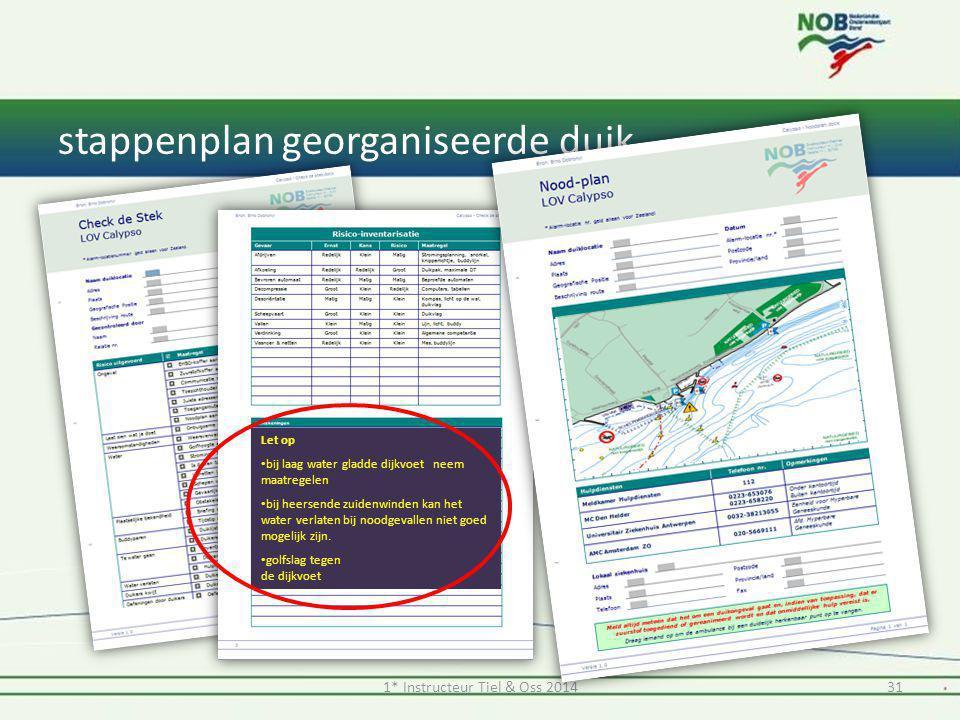 stappenplan georganiseerde duik 1* Instructeur Tiel & Oss 201431 Let op • bij laag water gladde dijkvoet neem maatregelen • bij heersende zuidenwinden
