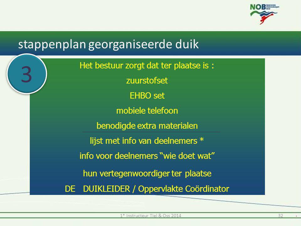 stappenplan georganiseerde duik 1* Instructeur Tiel & Oss 201432 Het bestuur zorgt dat ter plaatse is : zuurstofset EHBO set mobiele telefoon benodigd
