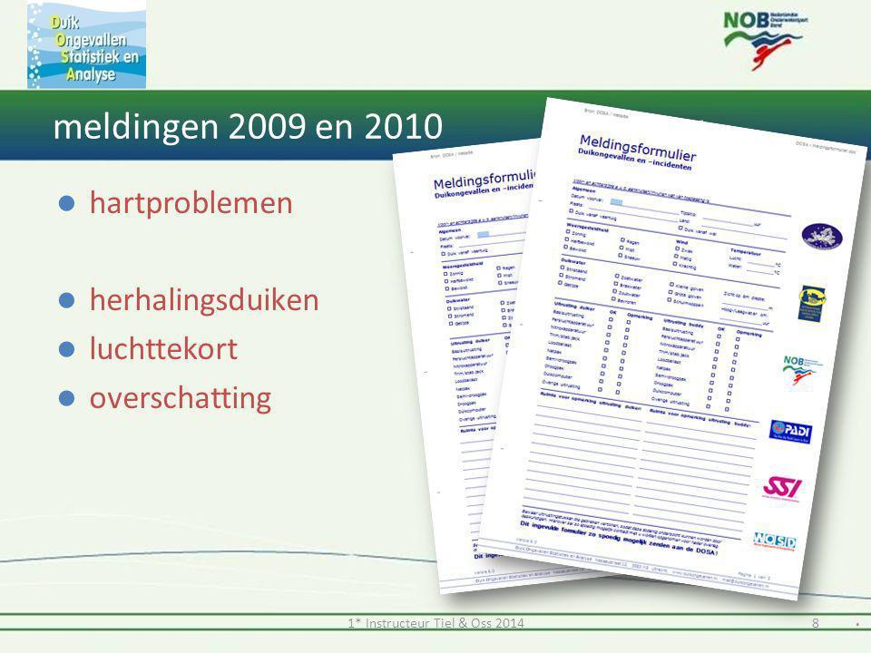 meldingen 2009 en 2010  hartproblemen  herhalingsduiken  luchttekort  overschatting 81* Instructeur Tiel & Oss 2014
