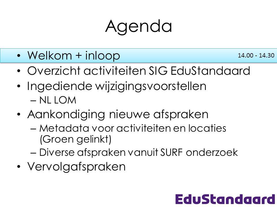 14.00 - 14.30 Agenda • Welkom + inloop • Overzicht activiteiten SIG EduStandaard • Ingediende wijzigingsvoorstellen – NL LOM • Aankondiging nieuwe afs