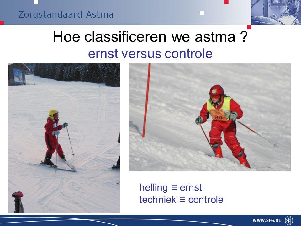 Functies en anatomische eigenschappen Gezondheidstoestand astma Activiteiten Sporten Buiten spelen