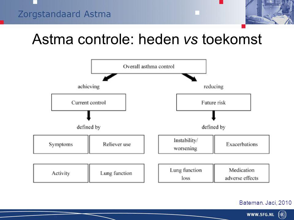 Zorgstandaard Astma Zo nodig: Kortwerkende beta-2 agonist Bijvoorbeeld salbutamol + onderhoud: Lage dosis inhalatiecorticosteroid + onderhoud: Langwerkende beta-2agonist + onderhoud: Hoge dosis inhalatiecorticosteroid + onderhoud: Leukotrienen antagonist ACQ >1.5 ACQ < 0.75