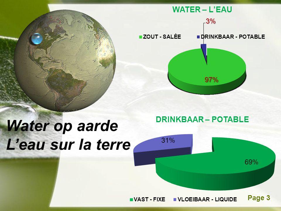 Page 3 Water op aarde L'eau sur la terre