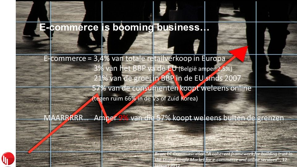 Sirius Legal De Scheemaecker Bogaerts Van den Brande E-commerce is booming business… Bron: EC Communication A coherent framework for building trust in the Digital Single Market for e-commerce and online services , 12 januari 2012