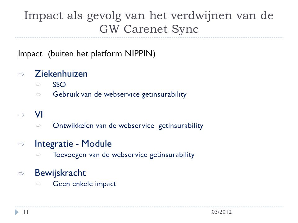 Impact als gevolg van het verdwijnen van de GW Carenet Sync 03/201211 Impact (buiten het platform NIPPIN)  Ziekenhuizen  SSO  Gebruik van de webser