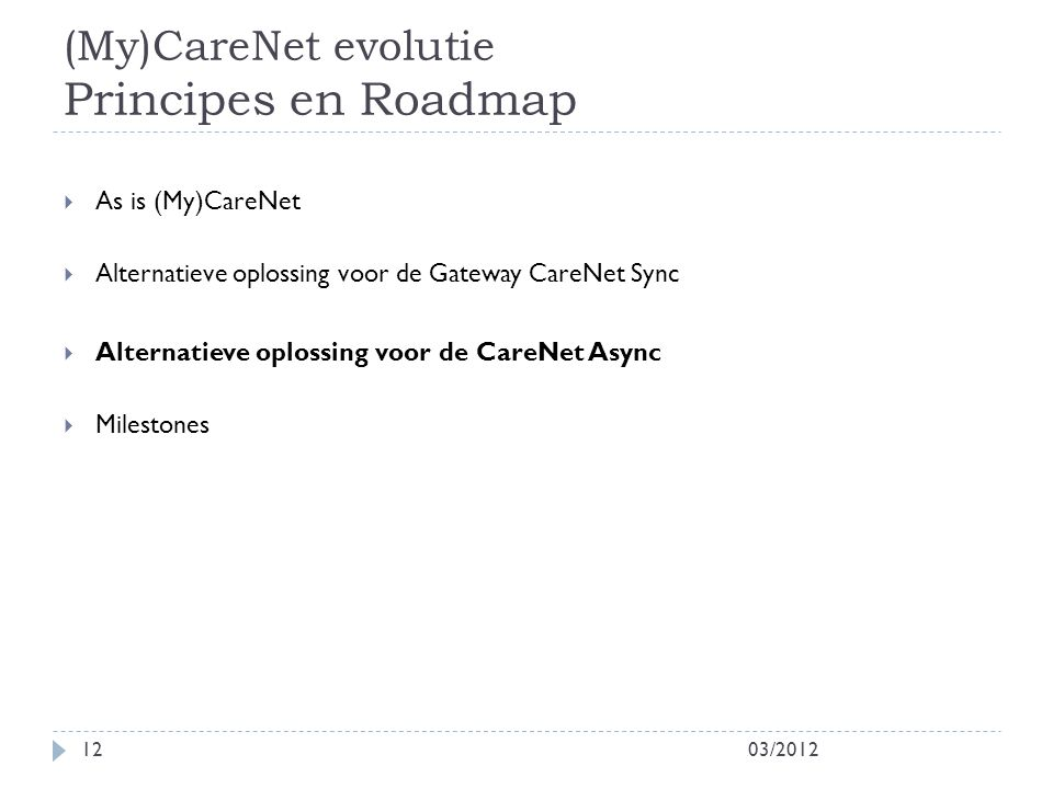 (My)CareNet evolutie Principes en Roadmap 03/201212  As is (My)CareNet  Alternatieve oplossing voor de Gateway CareNet Sync  Alternatieve oplossing