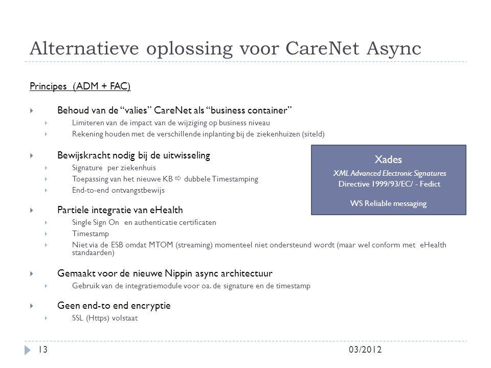"""Alternatieve oplossing voor CareNet Async 03/201213 Principes (ADM + FAC)  Behoud van de """"valies"""" CareNet als """"business container""""  Limiteren van de"""
