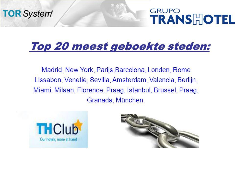 Top 20 meest geboekte steden: Madrid, New York, Parijs,Barcelona, Londen, Rome Lissabon, Venetië, Sevilla, Amsterdam, Valencia, Berlijn, Miami, Milaan, Florence, Praag, Istanbul, Brussel, Praag, Granada, München.