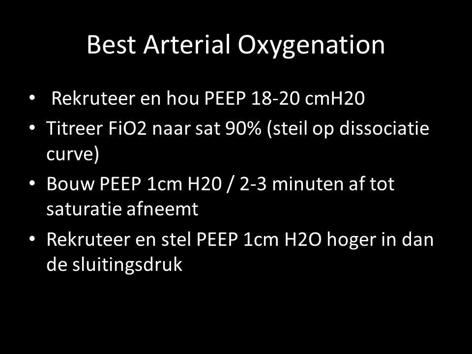Best Arterial Oxygenation • Rekruteer en hou PEEP 18-20 cmH20 • Titreer FiO2 naar sat 90% (steil op dissociatie curve) • Bouw PEEP 1cm H20 / 2-3 minut