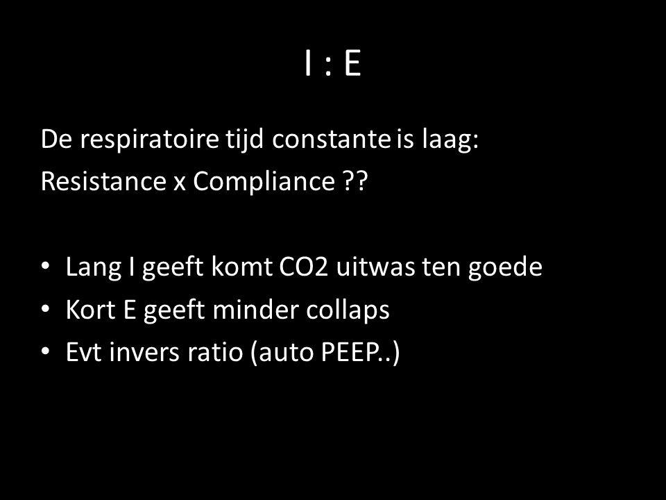I : E De respiratoire tijd constante is laag: Resistance x Compliance ?? • Lang I geeft komt CO2 uitwas ten goede • Kort E geeft minder collaps • Evt