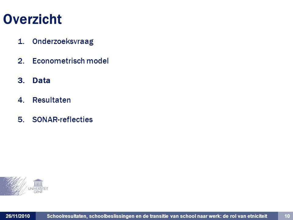 Schoolresultaten, schoolbeslissingen en de transitie van school naar werk: de rol van etniciteit 10 26/11/2010 Overzicht 1.Onderzoeksvraag 2.Econometrisch model 3.Data 4.Resultaten 5.SONAR-reflecties