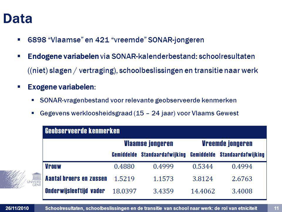 Schoolresultaten, schoolbeslissingen en de transitie van school naar werk: de rol van etniciteit 11 26/11/2010 Data  6898 Vlaamse en 421 vreemde SONAR-jongeren  Endogene variabelen via SONAR-kalenderbestand: schoolresultaten ((niet) slagen / vertraging), schoolbeslissingen en transitie naar werk  Exogene variabelen:  SONAR-vragenbestand voor relevante geobserveerde kenmerken  Gegevens werkloosheidsgraad (15 – 24 jaar) voor Vlaams Gewest