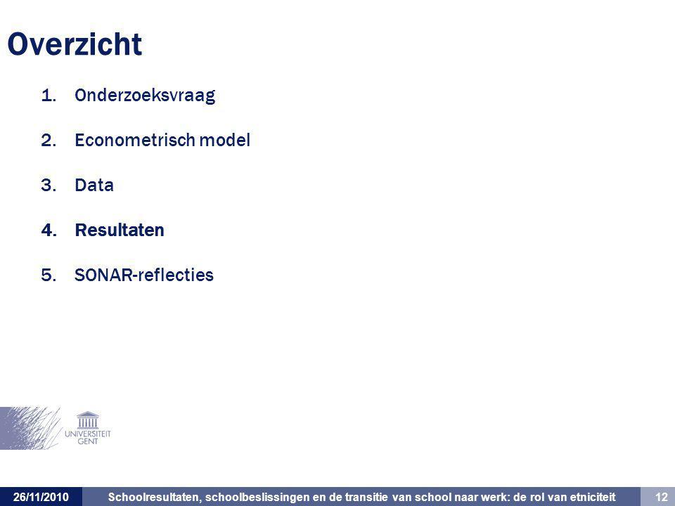 Schoolresultaten, schoolbeslissingen en de transitie van school naar werk: de rol van etniciteit 12 26/11/2010 Overzicht 1.Onderzoeksvraag 2.Econometrisch model 3.Data 4.Resultaten 5.SONAR-reflecties