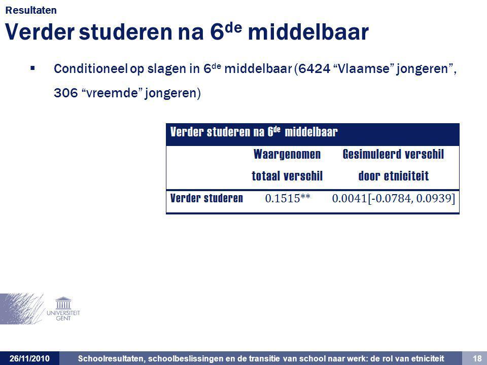 Schoolresultaten, schoolbeslissingen en de transitie van school naar werk: de rol van etniciteit 18 26/11/2010 Resultaten Verder studeren na 6 de middelbaar  Conditioneel op slagen in 6 de middelbaar (6424 Vlaamse jongeren , 306 vreemde jongeren)
