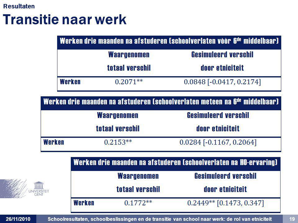 Schoolresultaten, schoolbeslissingen en de transitie van school naar werk: de rol van etniciteit 19 26/11/2010 Resultaten Transitie naar werk