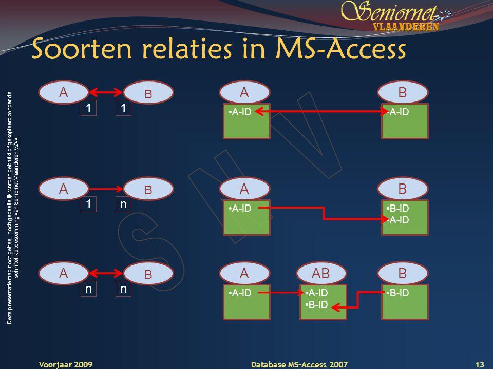 Deze presentatie mag noch geheel, noch gedeeltelijk worden gebruikt of gekopieerd zonder de schriftelijke toestemming van Seniornet Vlaanderen VZW Voorjaar 2009 Database MS-Access 2007 Soorten relaties in MS-Access 13 B A 11 B A 1n B A nn •A-ID A B A •B-ID •A-ID B A •B-ID B •A-ID •B-ID AB