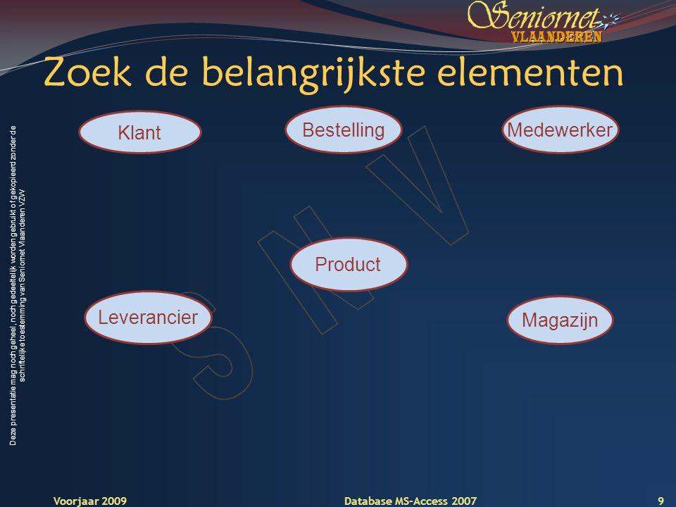 Deze presentatie mag noch geheel, noch gedeeltelijk worden gebruikt of gekopieerd zonder de schriftelijke toestemming van Seniornet Vlaanderen VZW Voorjaar 2009 Database MS-Access 2007 Zoek de belangrijkste elementen 9 Klant Magazijn Leverancier Product MedewerkerBestelling