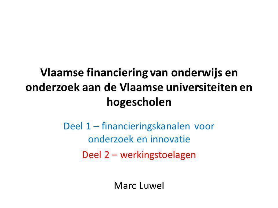 INLEIDING – KENNIS (1) Economische groeimodelen tot ± 1950 : kapitaal en arbeid Vanaf 60's progressief : meer inzicht in de rol van (soorten) kennis in de economische groei MAAR (TPF) → niet alleen R&D, ook andere immateriële investeringen → R&D Capital Stock (opgebouwd over jaren) → relatie tussen R&D en groei is complex Financiering O&I univs & hogescholen Marc Luwel 09/06/2010