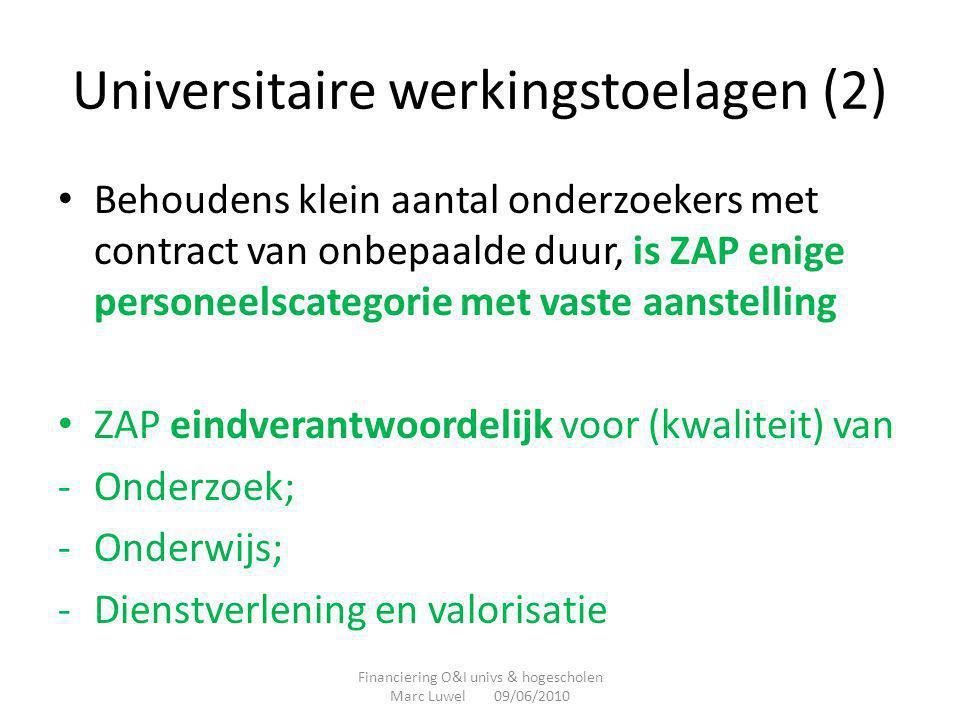 Universitaire werkingstoelagen (2) • Behoudens klein aantal onderzoekers met contract van onbepaalde duur, is ZAP enige personeelscategorie met vaste