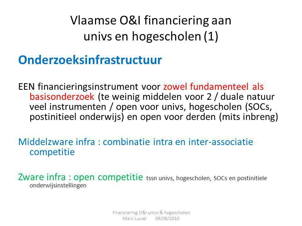 Vlaamse O&I financiering aan univs en hogescholen (1) Onderzoeksinfrastructuur EEN financieringsinstrument voor zowel fundamenteel als basisonderzoek