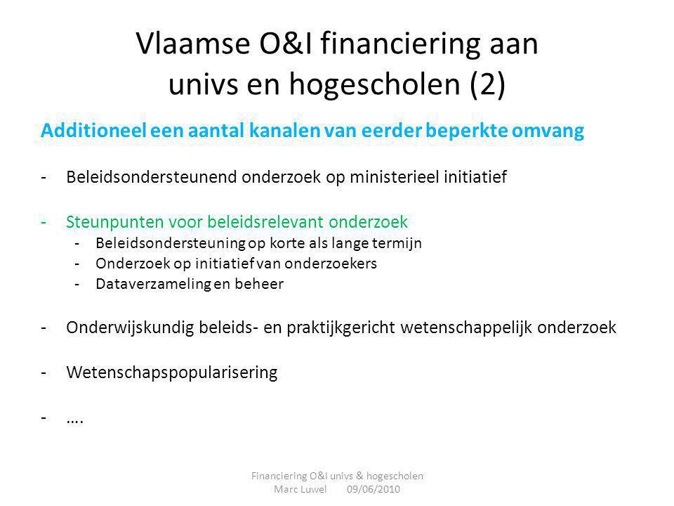 Vlaamse O&I financiering aan univs en hogescholen (2) Additioneel een aantal kanalen van eerder beperkte omvang -Beleidsondersteunend onderzoek op min