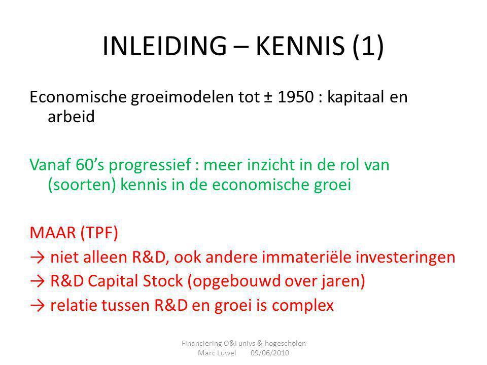 INLEIDING – KENNIS (1) Economische groeimodelen tot ± 1950 : kapitaal en arbeid Vanaf 60's progressief : meer inzicht in de rol van (soorten) kennis i
