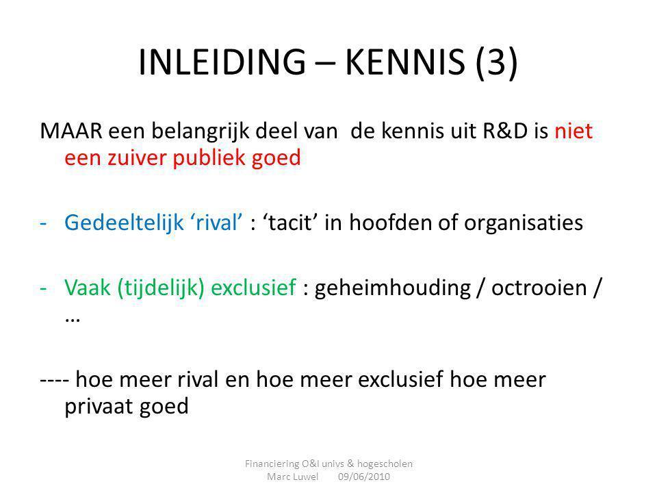 Kenmerken van Vlaamse financieirngsinstrumenten voor univs / hogescholen • INGEWIKKELD??.