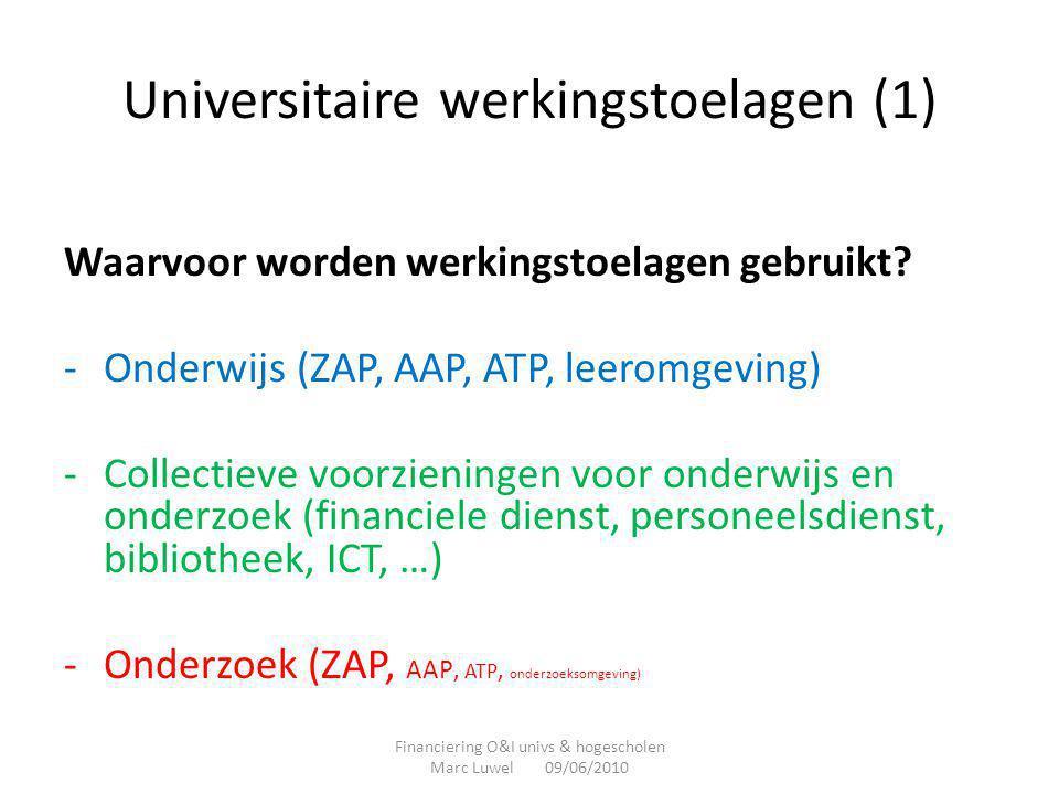Universitaire werkingstoelagen (1) Waarvoor worden werkingstoelagen gebruikt? -Onderwijs (ZAP, AAP, ATP, leeromgeving) -Collectieve voorzieningen voor