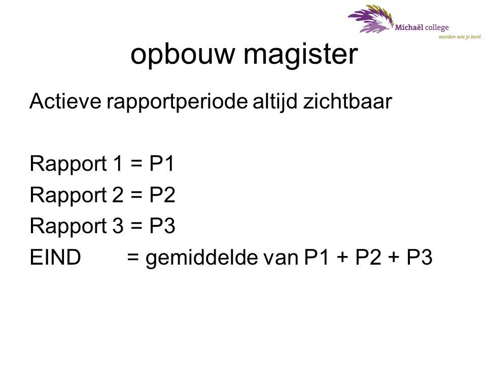 opbouw magister Actieve rapportperiode altijd zichtbaar Rapport 1 = P1 Rapport 2 = P2 Rapport 3 = P3 EIND= gemiddelde van P1 + P2 + P3