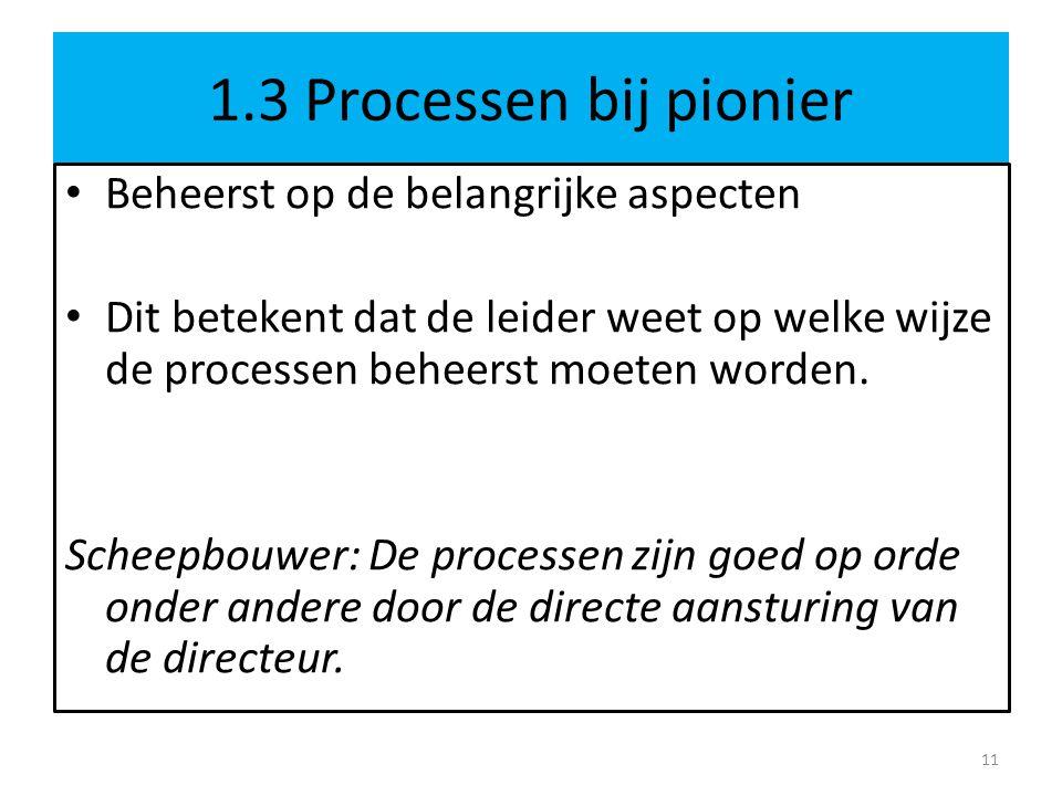 1.3 Processen bij pionier • Beheerst op de belangrijke aspecten • Dit betekent dat de leider weet op welke wijze de processen beheerst moeten worden.