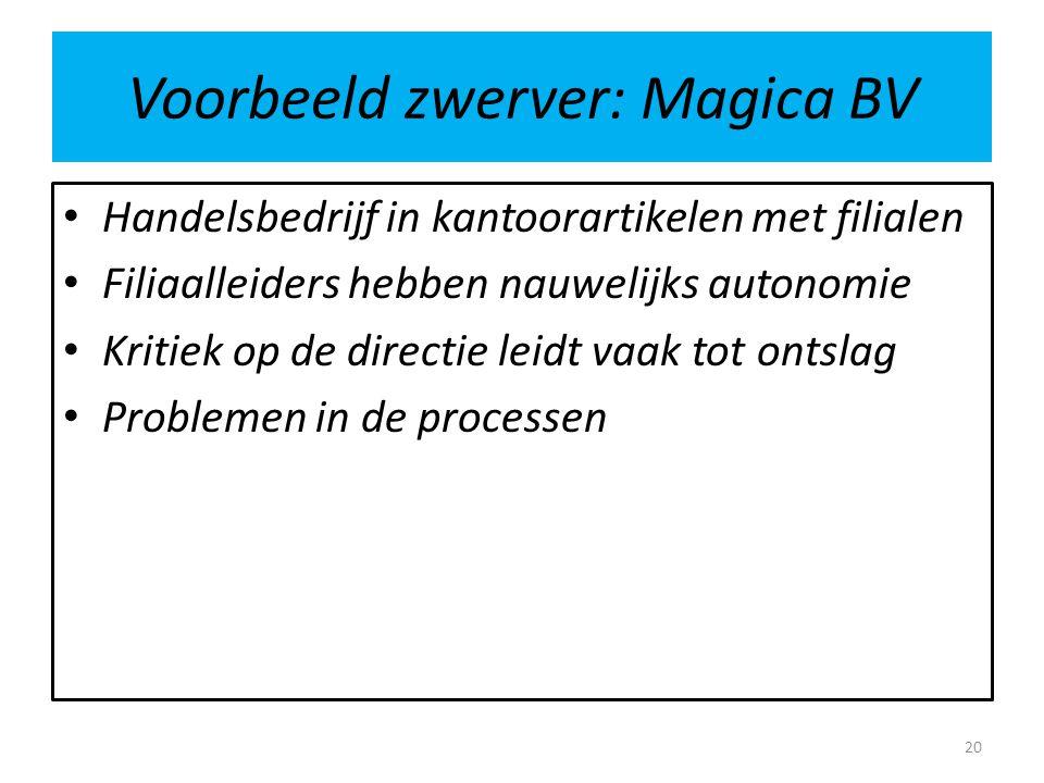 Voorbeeld zwerver: Magica BV • Handelsbedrijf in kantoorartikelen met filialen • Filiaalleiders hebben nauwelijks autonomie • Kritiek op de directie leidt vaak tot ontslag • Problemen in de processen 20