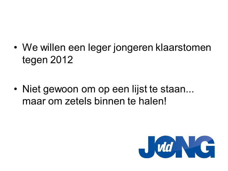 •We willen een leger jongeren klaarstomen tegen 2012 •Niet gewoon om op een lijst te staan... maar om zetels binnen te halen!