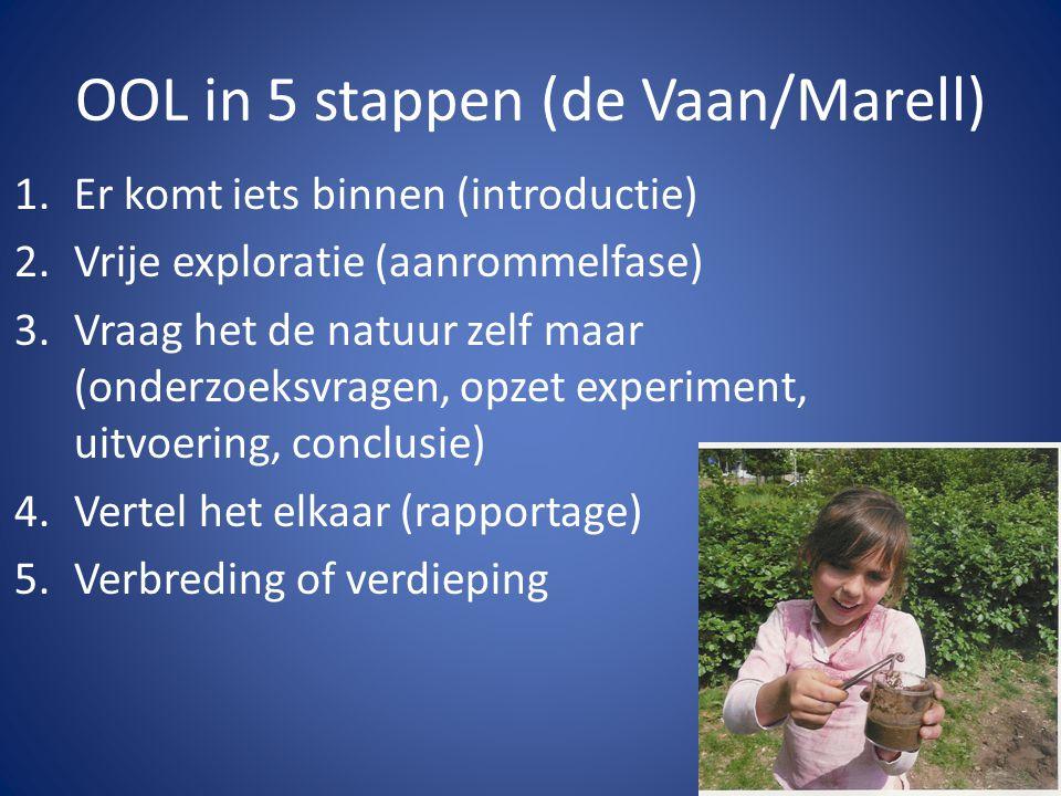 OOL in 5 stappen (de Vaan/Marell) 1.Er komt iets binnen (introductie) 2.Vrije exploratie (aanrommelfase) 3.Vraag het de natuur zelf maar (onderzoeksvr