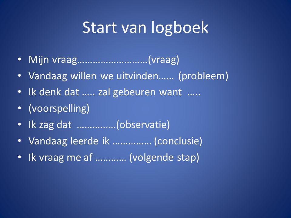 Start van logboek • Mijn vraag………………………(vraag) • Vandaag willen we uitvinden…… (probleem) • Ik denk dat ….. zal gebeuren want ….. • (voorspelling) • I