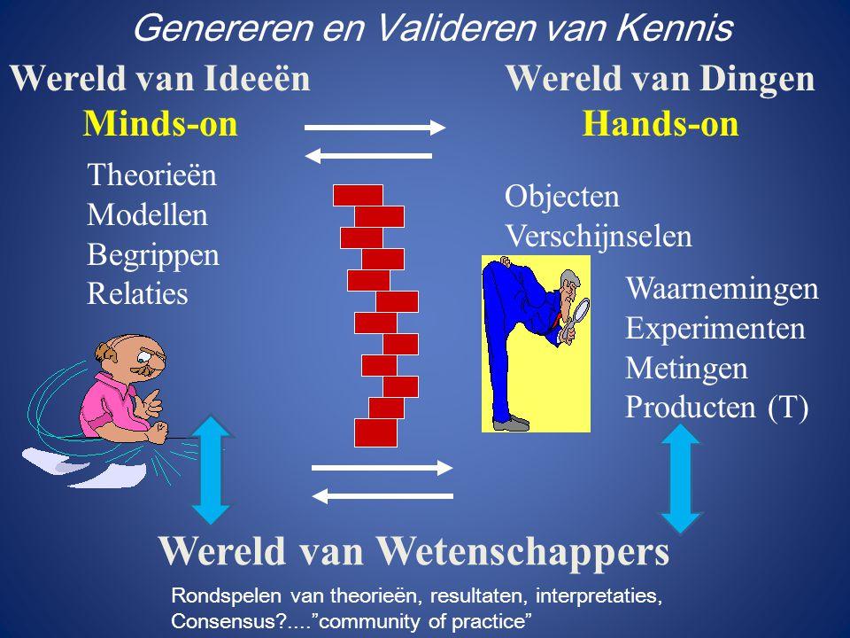 Wereld van Ideeën Minds-on Wereld van Dingen Hands-on Theorieën Modellen Begrippen Relaties Objecten Verschijnselen Waarnemingen Experimenten Metingen