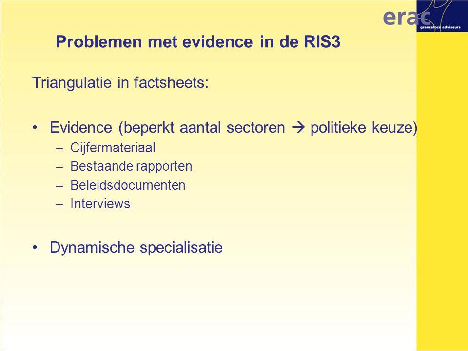 Problemen met evidence in de RIS3 Triangulatie in factsheets: •Evidence (beperkt aantal sectoren  politieke keuze) –Cijfermateriaal –Bestaande rapporten –Beleidsdocumenten –Interviews •Dynamische specialisatie