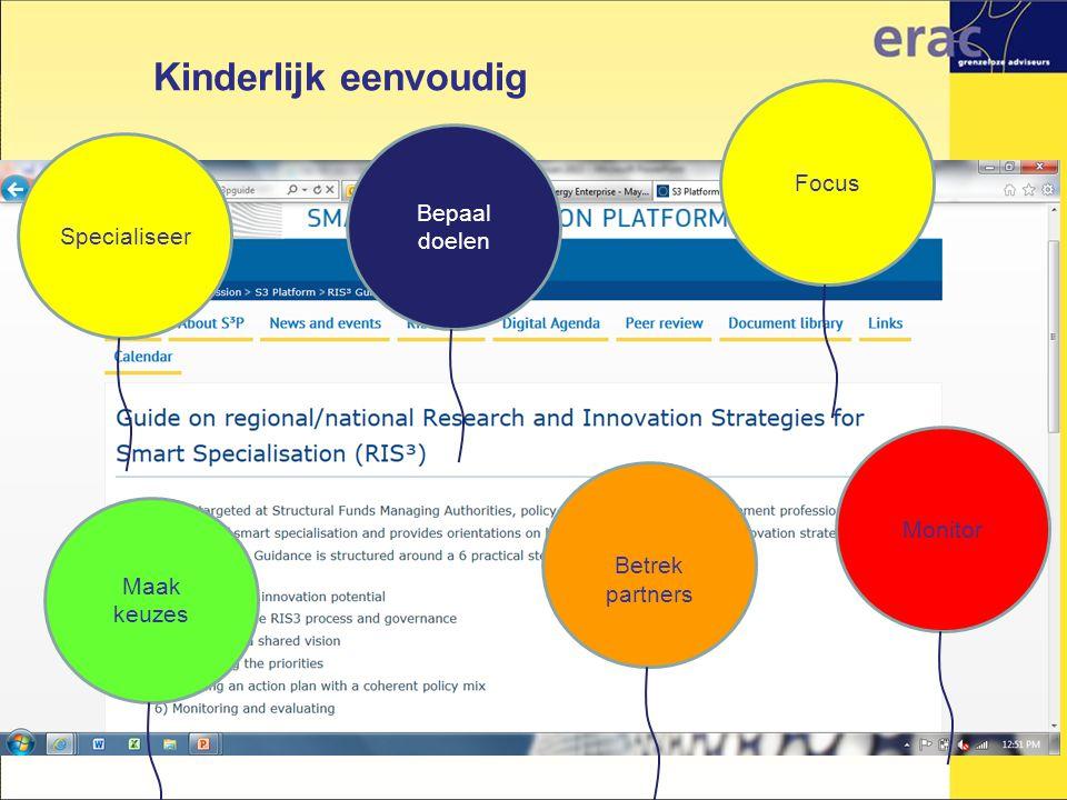 Kinderlijk eenvoudig SpecialiseerMonitor Maak keuzes Bepaal doelen Betrek partners Focus