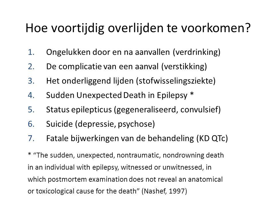 Hoe voortijdig overlijden te voorkomen? 1.Ongelukken door en na aanvallen (verdrinking) 2.De complicatie van een aanval (verstikking) 3.Het onderligge