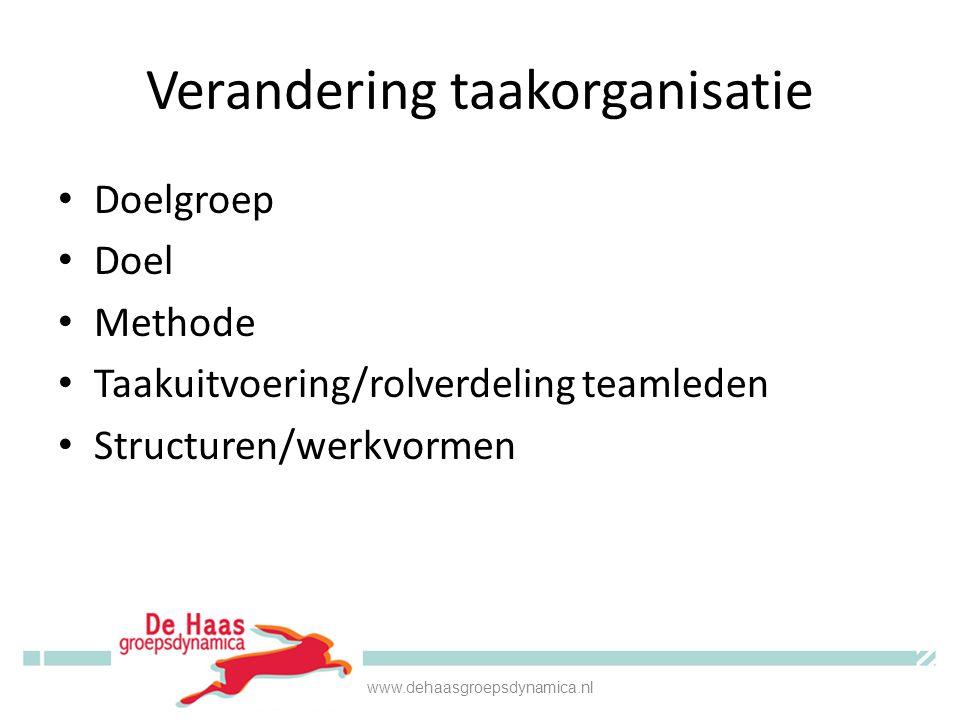Verandering taakorganisatie • Doelgroep • Doel • Methode • Taakuitvoering/rolverdeling teamleden • Structuren/werkvormen www.dehaasgroepsdynamica.nl