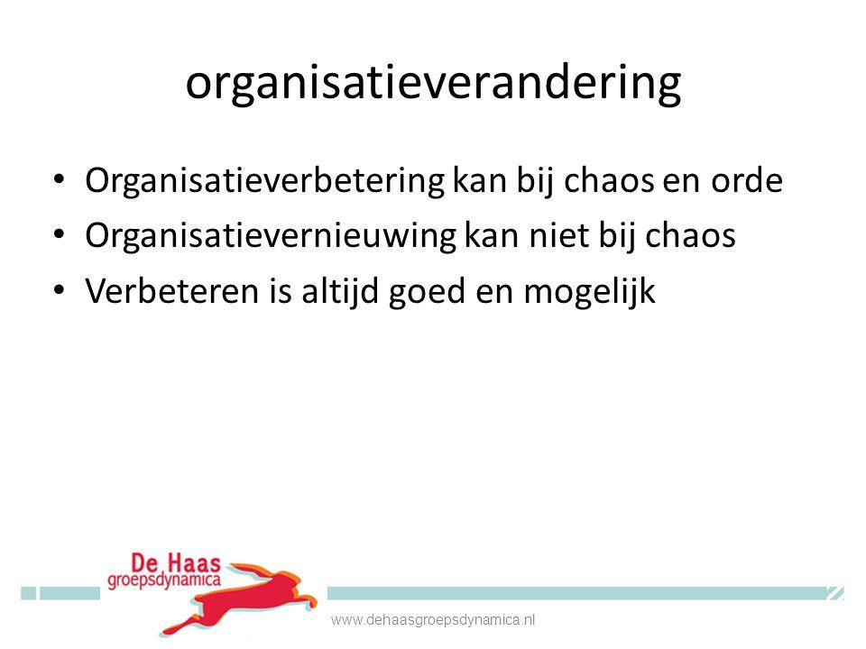 organisatieverandering • Organisatieverbetering kan bij chaos en orde • Organisatievernieuwing kan niet bij chaos • Verbeteren is altijd goed en mogelijk www.dehaasgroepsdynamica.nl