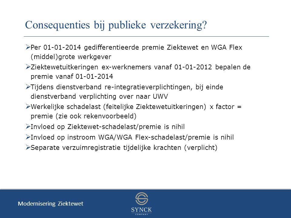 Modernisering Ziektewet  Per 01-01-2014 gedifferentieerde premie Ziektewet en WGA Flex (middel)grote werkgever  Ziektewetuitkeringen ex-werknemers v