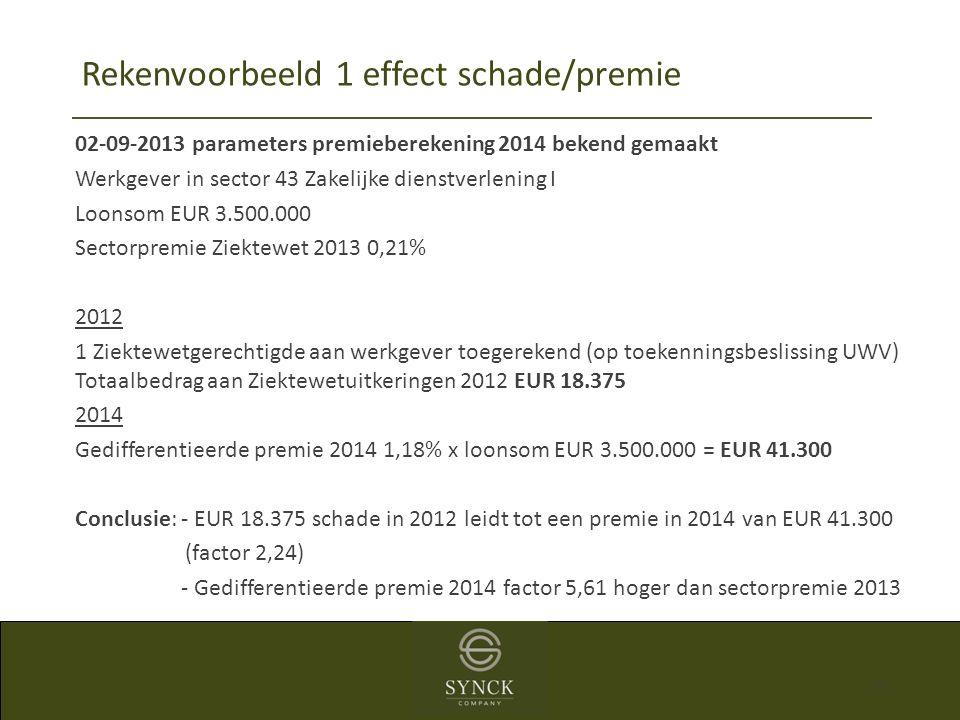 38 02-09-2013 parameters premieberekening 2014 bekend gemaakt Werkgever in sector 43 Zakelijke dienstverlening I Loonsom EUR 3.500.000 Sectorpremie Zi