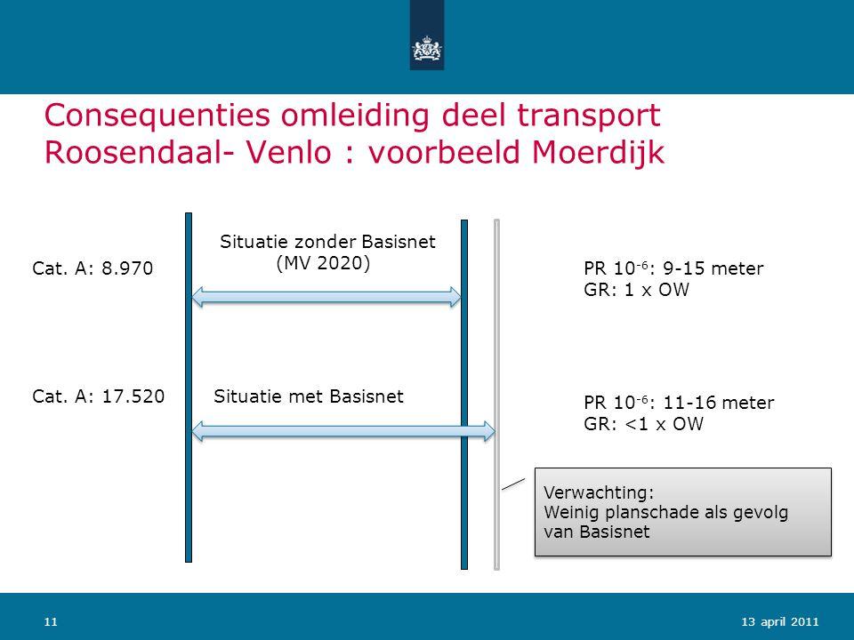 Consequenties omleiding deel transport Roosendaal- Venlo : voorbeeld Moerdijk 13 april 2011 Situatie zonder Basisnet (MV 2020) Situatie met Basisnet C