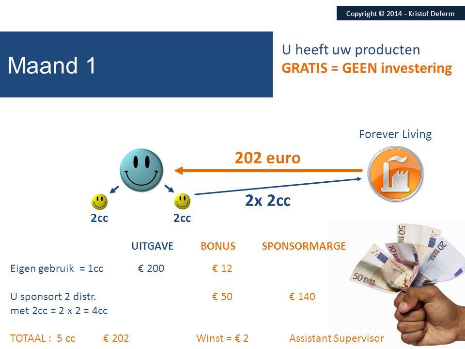 Maand 1 Forever Living 202 euro UITGAVE BONUS SPONSORMARGE Copyright © 2014 - Kristof Deferm 2x 2cc 2cc Eigen gebruik = 1cc € 200 € 12 U sponsort 2 di