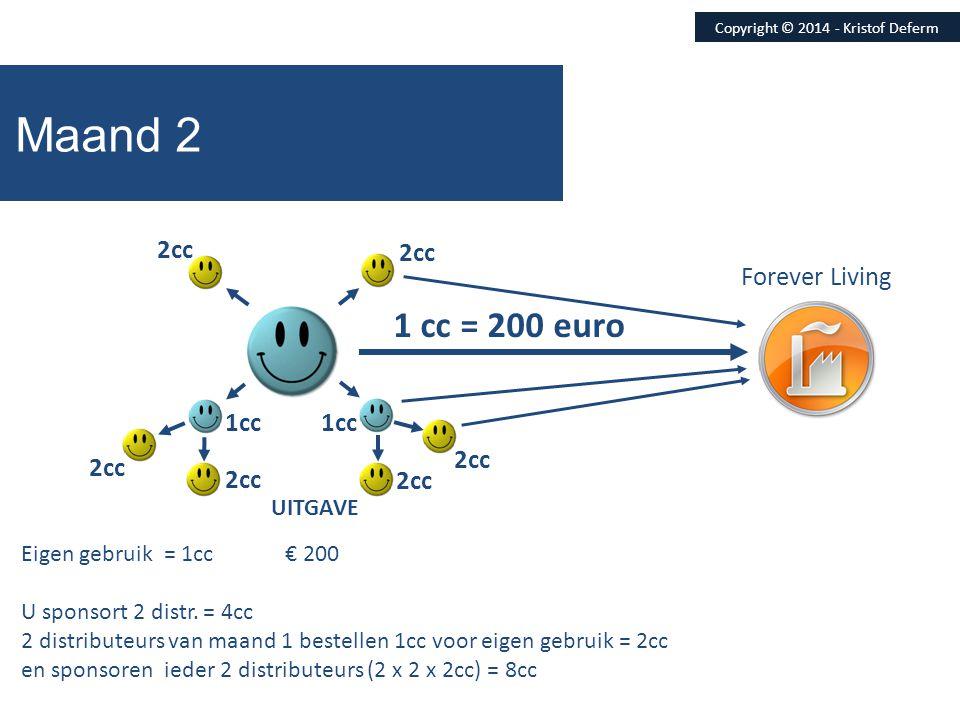 Forever Living Copyright © 2014 - Kristof Deferm Maand 2 2cc 1cc UITGAVE BONUS SPONSORMARGE Eigen gebruik = 1cc € 200 € 12 U sponsort 2 distr.= 4cc € 50€ 140 2 distr.