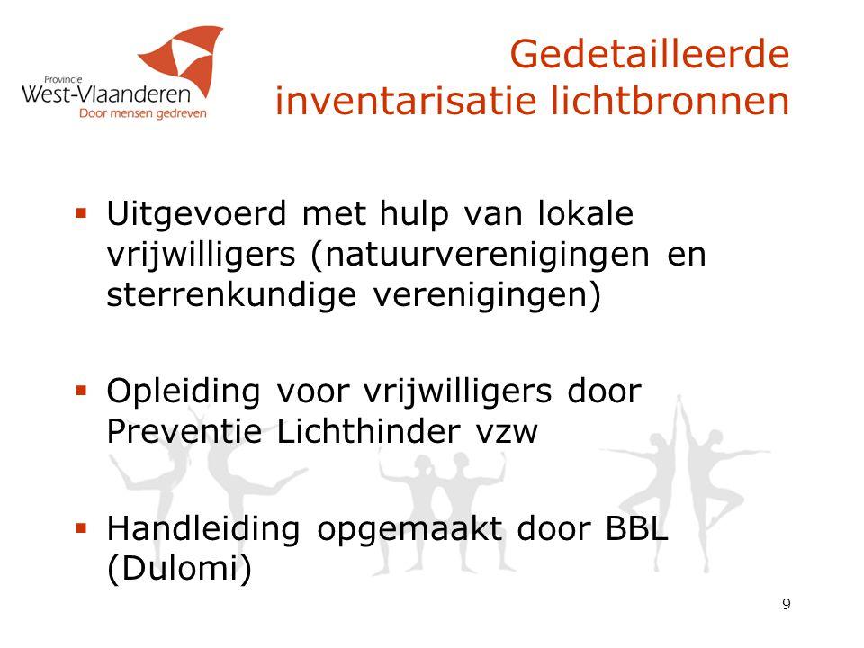 9 Gedetailleerde inventarisatie lichtbronnen  Uitgevoerd met hulp van lokale vrijwilligers (natuurverenigingen en sterrenkundige verenigingen)  Ople