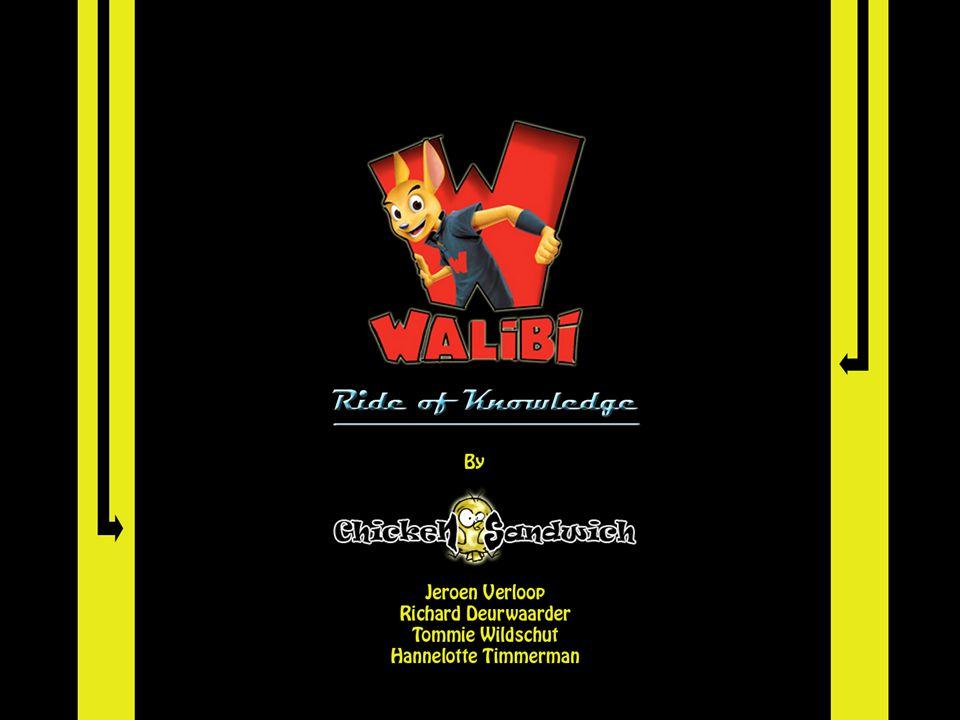 Groepsbeloningen Verschillende prijzen te winnen • Top 3 highscorelijst • Top 3 meeste progressie Gratis schoolreisje naar Walibi Holland.