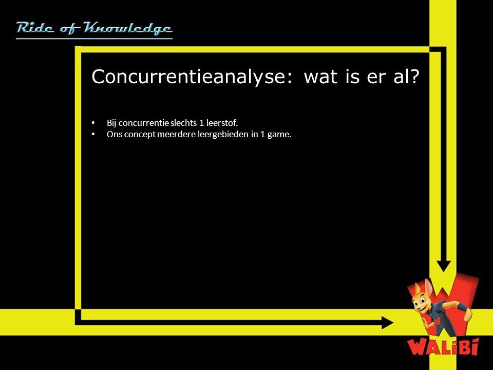 Concurrentieanalyse: wat is er al.• Bij concurrentie slechts 1 leerstof.
