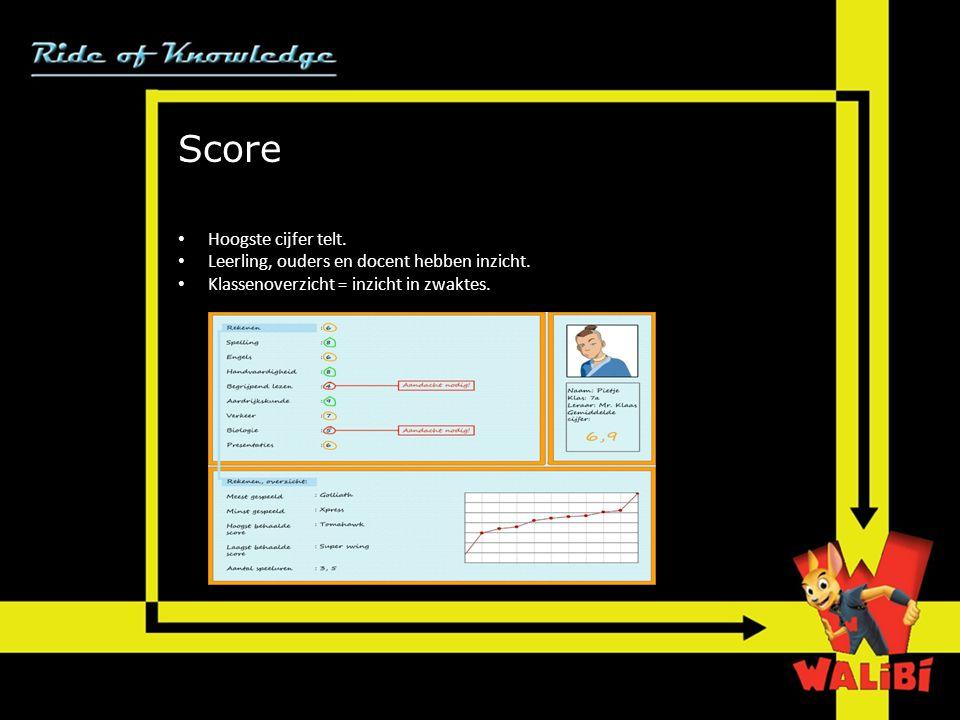 Score • Hoogste cijfer telt.• Leerling, ouders en docent hebben inzicht.
