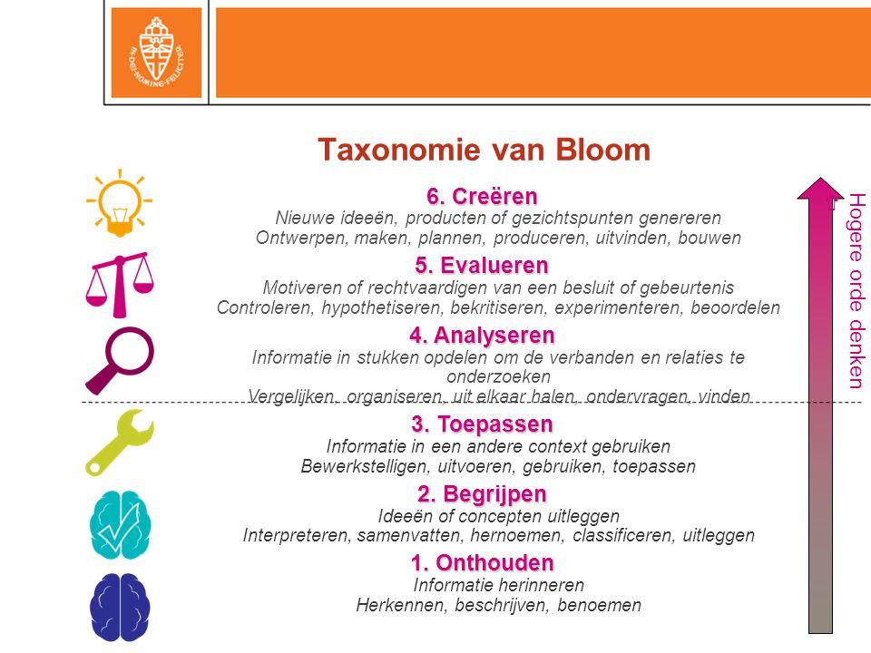 Taxonomie van Bloom 6.Creëren 6.